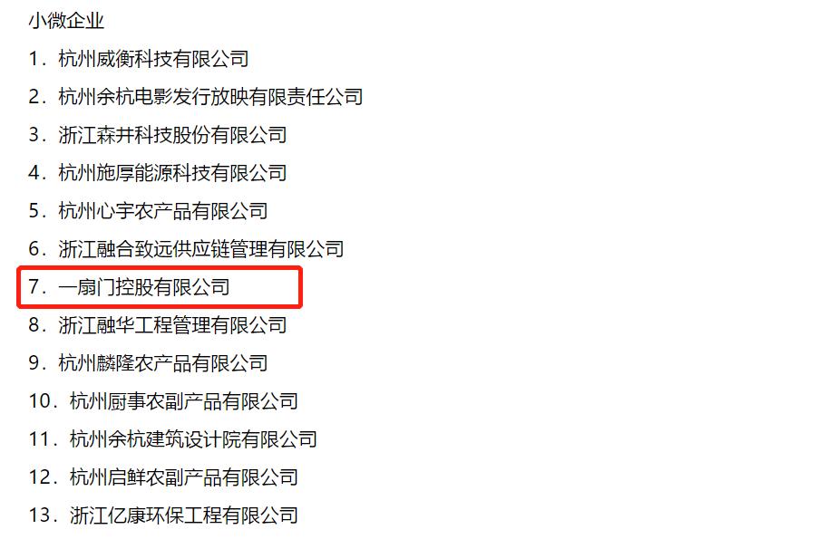 """一扇门被评定为浙江省A级""""守合同重信用""""企业"""